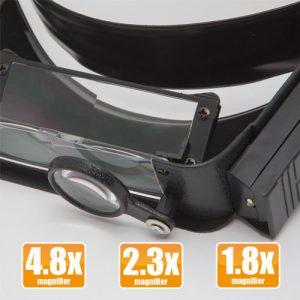 4elová lupa s LED svetlom po stranách. Detail troch šošoviek na nastavenie troch rôznych zväčšení a to 1,8x, 2,3x a 4,8x.